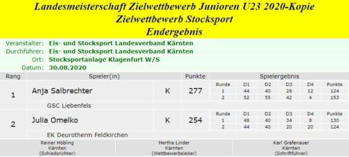 Juniorinnen U23w